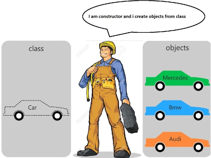 classesconst