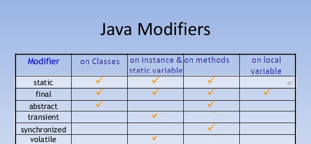 java-tutorial-47-638-copy