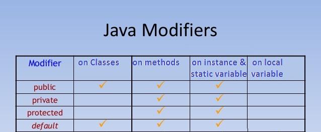 java-tutorial-47-638