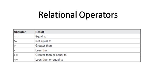 relational-operators