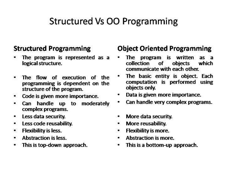 structured-vs-object-oriented
