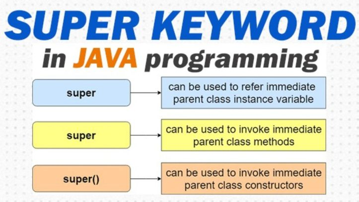 super-keyword-in-java-featured-image-1280x720[1]