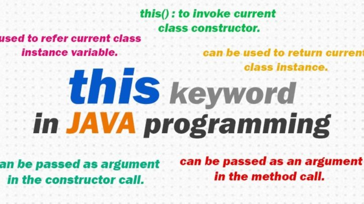 this-keyword-uses-in-java-featured-image-1280x720[1]